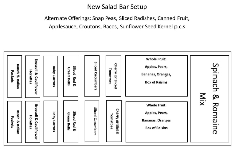 Salad Bar Setup-page-001 RESIZED